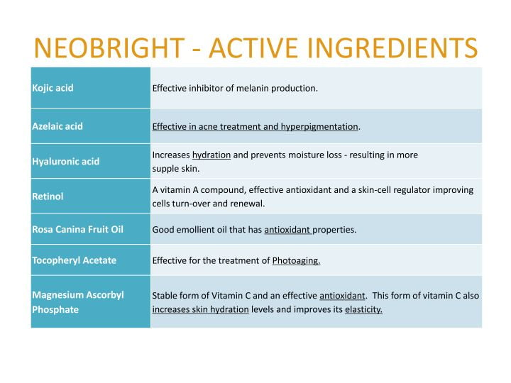 geneO+ Neobright Active Ingredients List